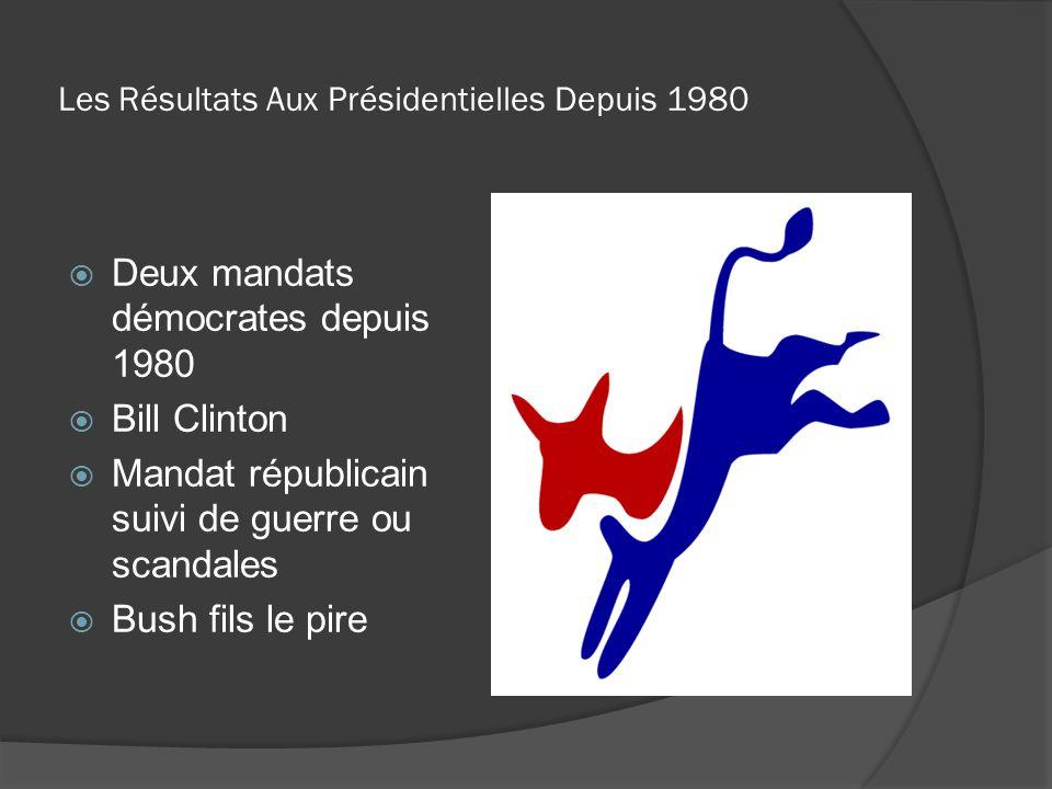 Les Résultats Aux Présidentielles Depuis 1980