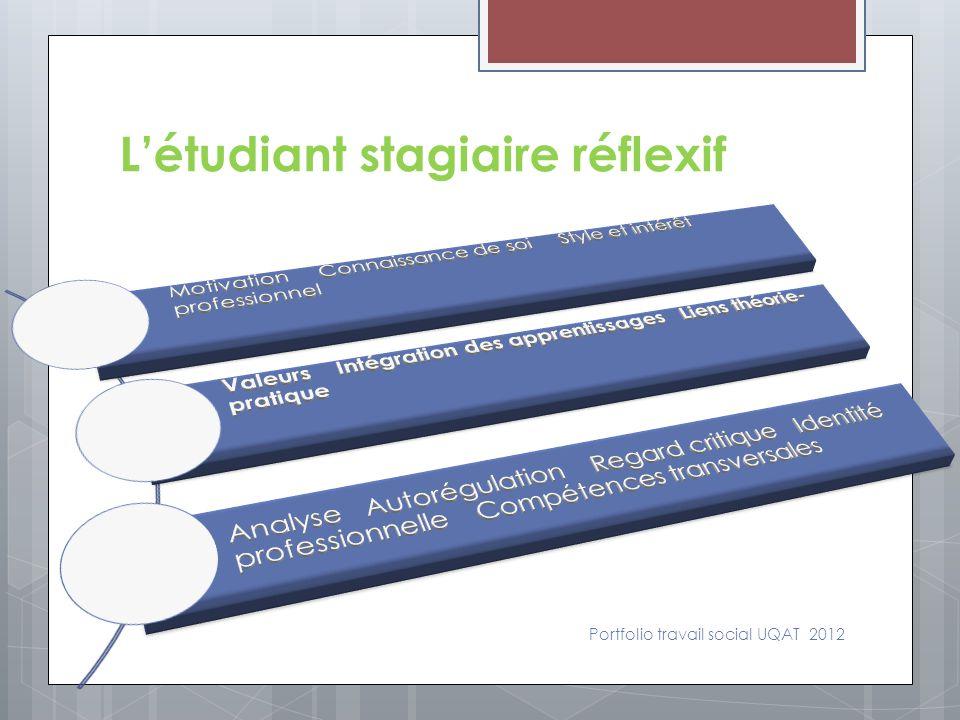 L'étudiant stagiaire réflexif