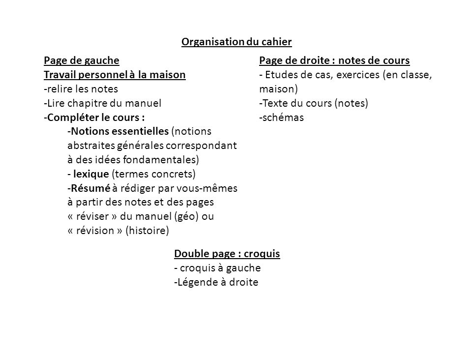 Organisation du cahier
