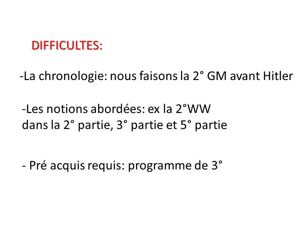 DIFFICULTES: La chronologie: nous faisons la 2° GM avant Hitler. Les notions abordées: ex la 2°WW.