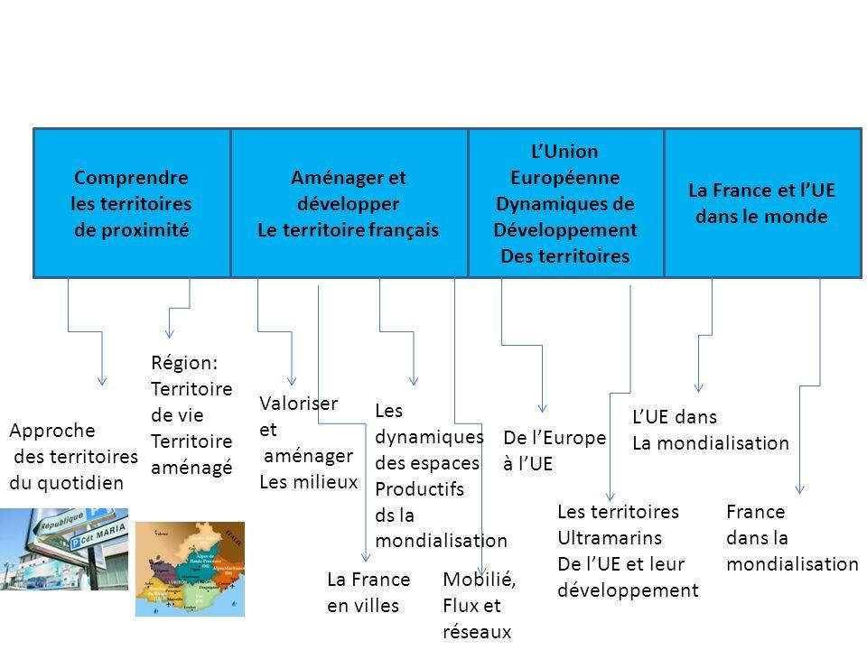 Aménager et développer Le territoire français