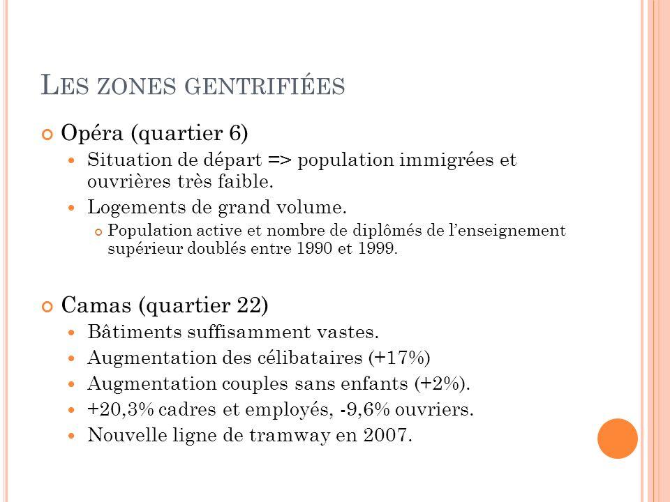 Les zones gentrifiées Opéra (quartier 6) Camas (quartier 22)