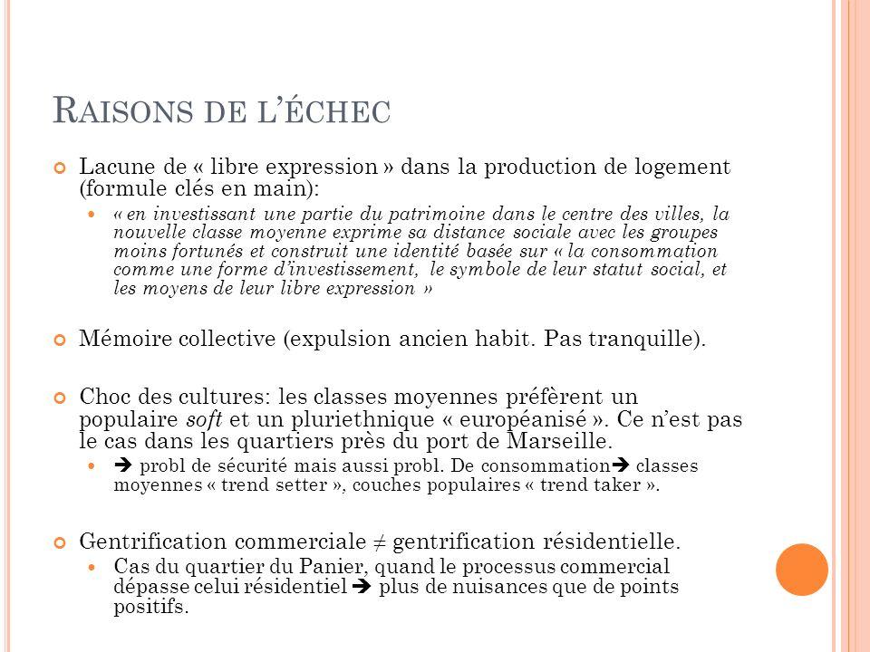 Raisons de l'échec Lacune de « libre expression » dans la production de logement (formule clés en main):