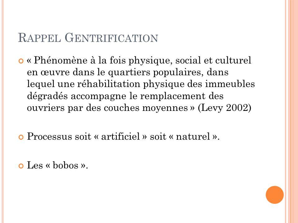 Rappel Gentrification