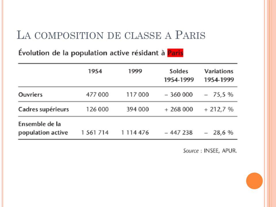 La composition de classe a Paris