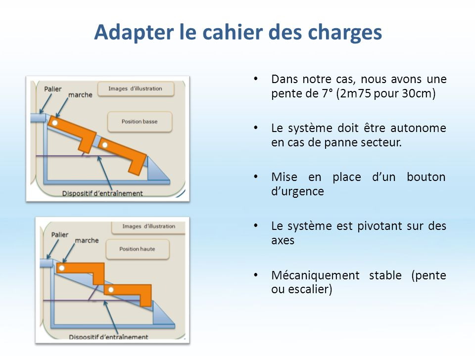 Adapter le cahier des charges