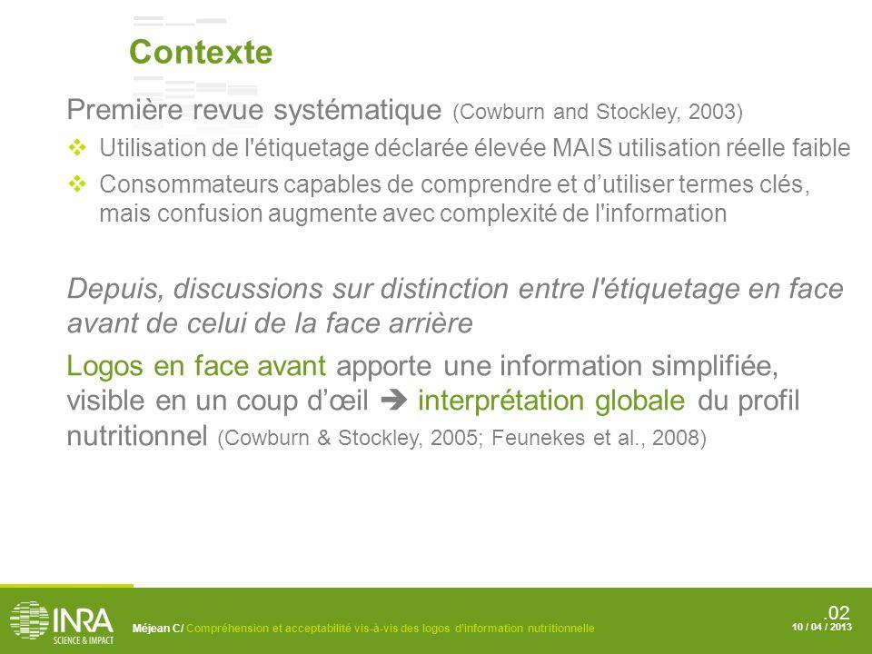 Contexte Première revue systématique (Cowburn and Stockley, 2003)