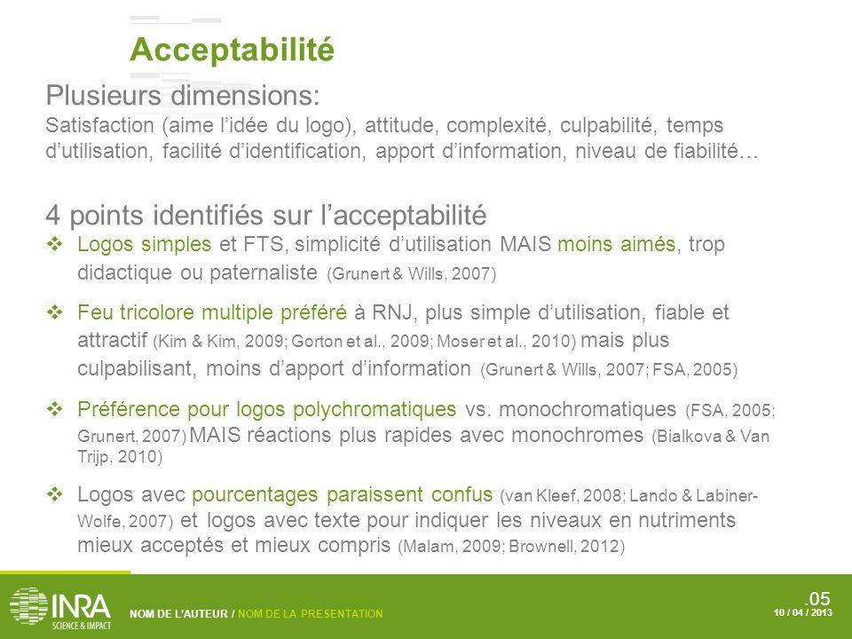 Acceptabilité Plusieurs dimensions: