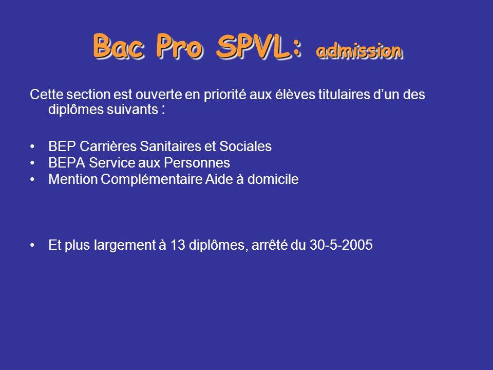 Bac Pro SPVL: admission