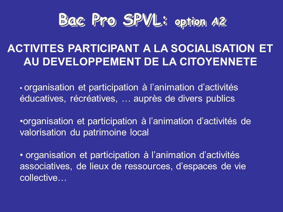 Bac Pro SPVL: option A2 ACTIVITES PARTICIPANT A LA SOCIALISATION ET