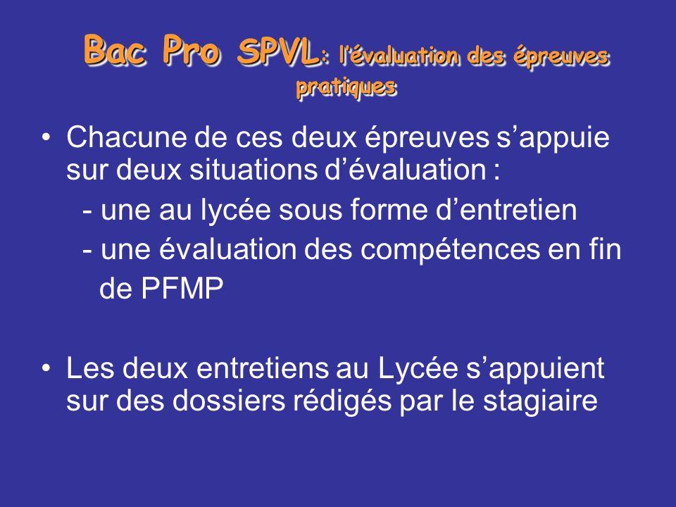 Bac Pro SPVL: l'évaluation des épreuves pratiques