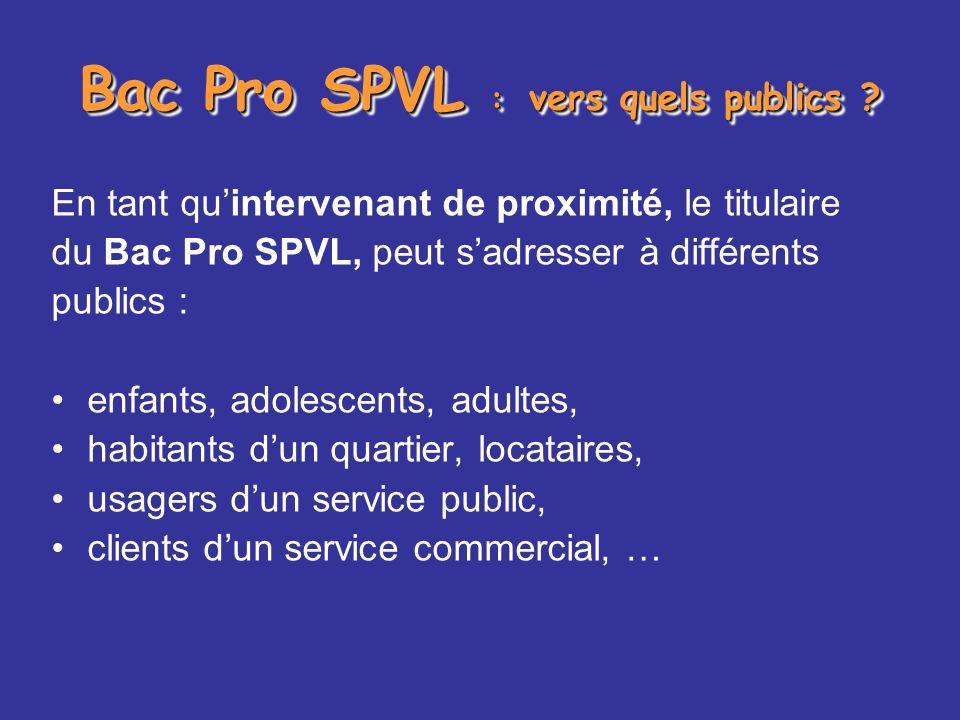 Bac Pro SPVL : vers quels publics