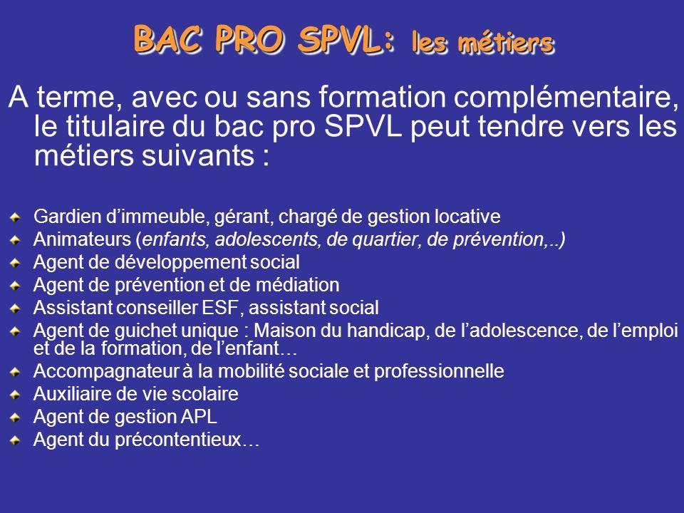 Baccalaureat professionnel service de proximite et vie locale ppt video online t l charger - Formation de gardien d immeuble gratuite ...