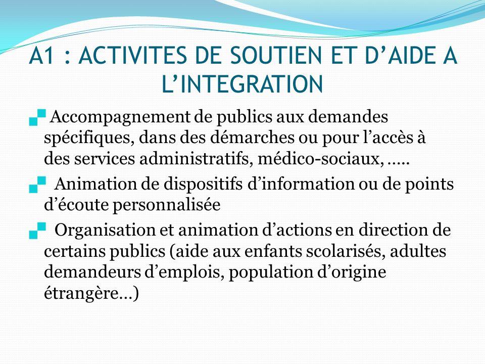 A1 : ACTIVITES DE SOUTIEN ET D'AIDE A L'INTEGRATION