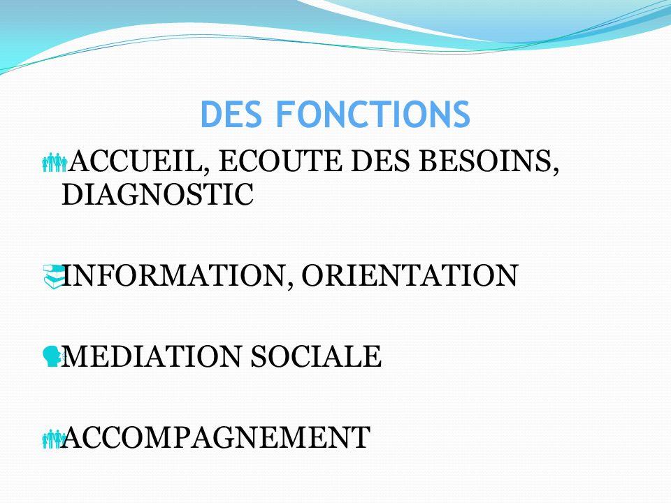 DES FONCTIONS ACCUEIL, ECOUTE DES BESOINS, DIAGNOSTIC