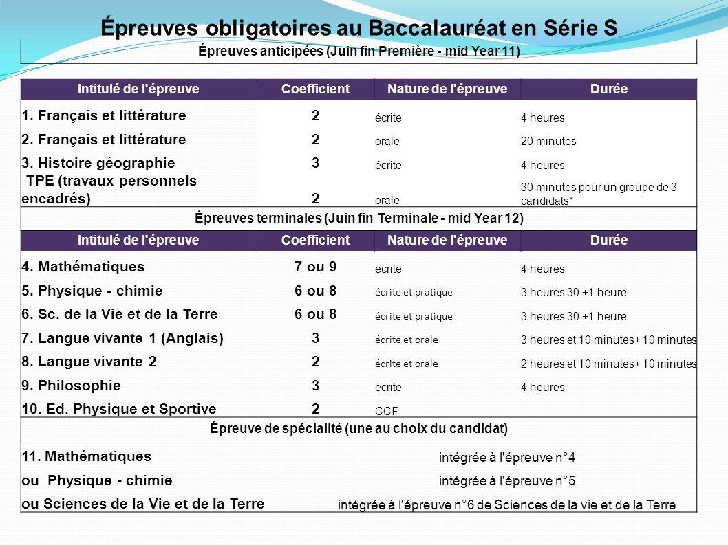 Épreuves obligatoires au Baccalauréat en Série S