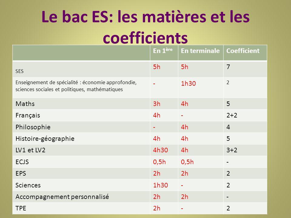 Le bac ES: les matières et les coefficients