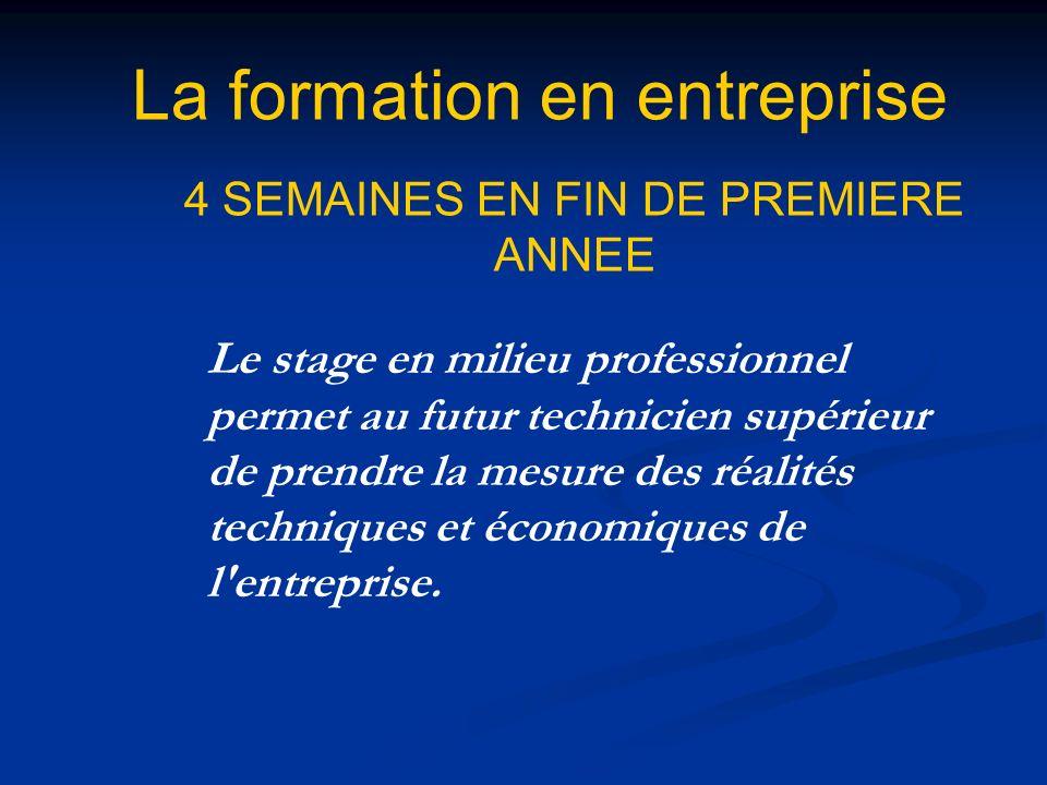 La formation en entreprise 4 SEMAINES EN FIN DE PREMIERE ANNEE