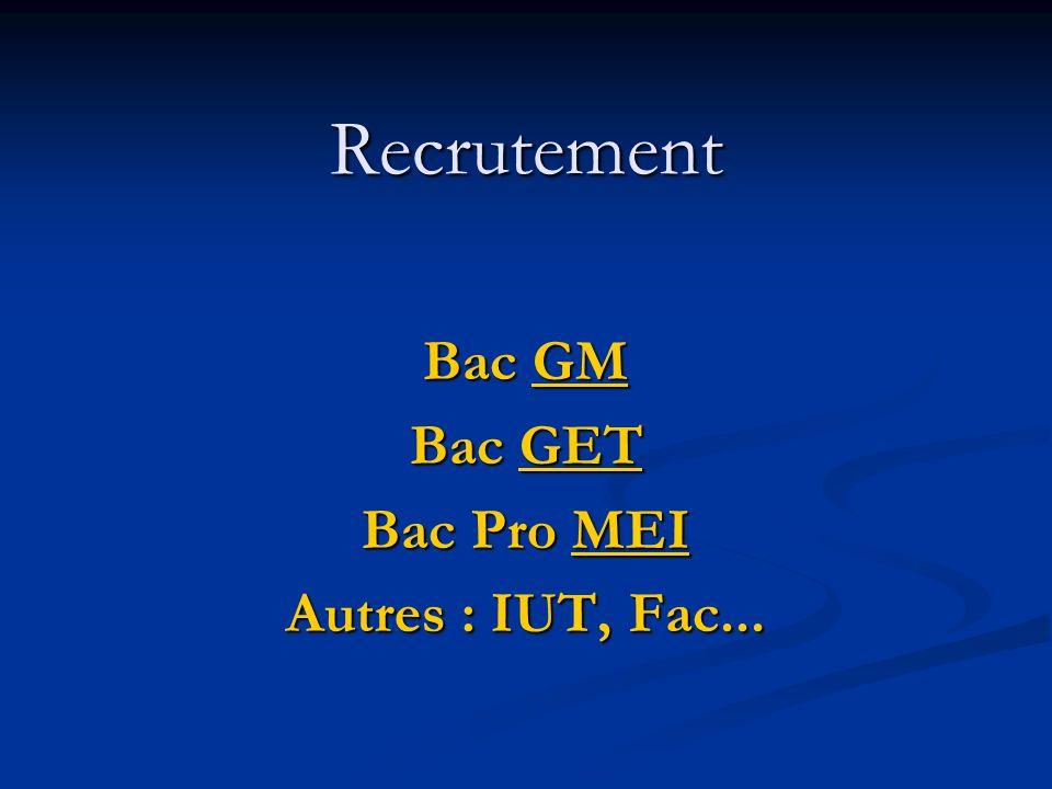 Bac GM Bac GET Bac Pro MEI Autres : IUT, Fac...