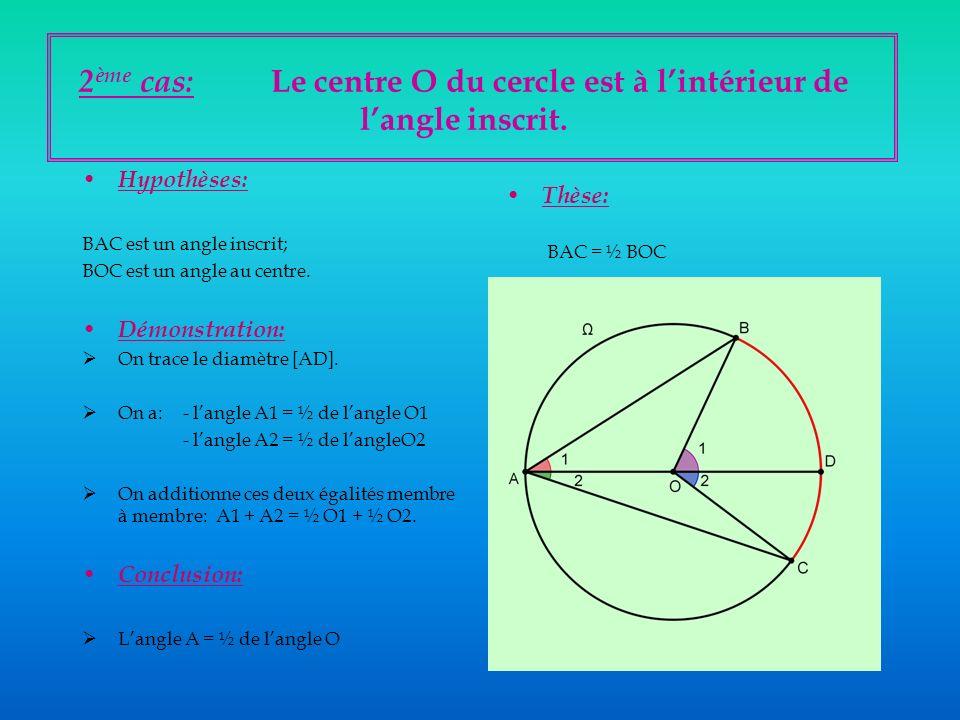 2ème cas: Le centre O du cercle est à l'intérieur de l'angle inscrit.