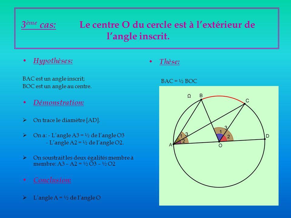 3ème cas: Le centre O du cercle est à l'extérieur de l'angle inscrit.