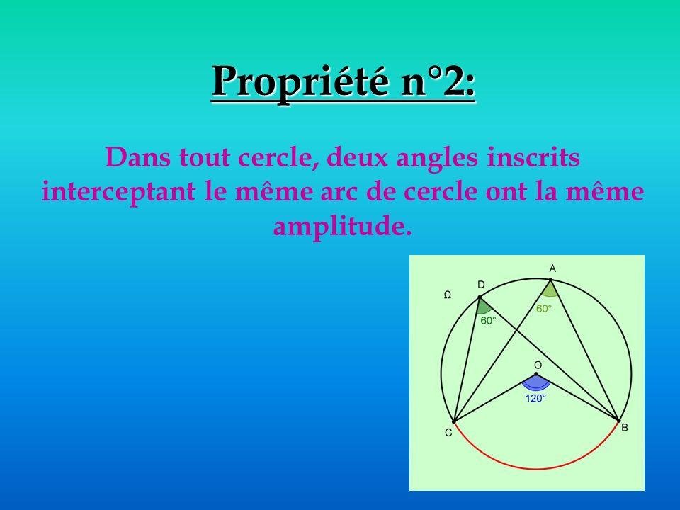 Propriété n°2: Dans tout cercle, deux angles inscrits interceptant le même arc de cercle ont la même amplitude.