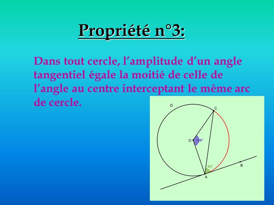 Propriété n°3: Dans tout cercle, l'amplitude d'un angle tangentiel égale la moitié de celle de l'angle au centre interceptant le même arc de cercle.