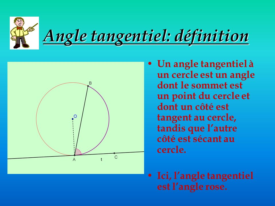Angle tangentiel: définition