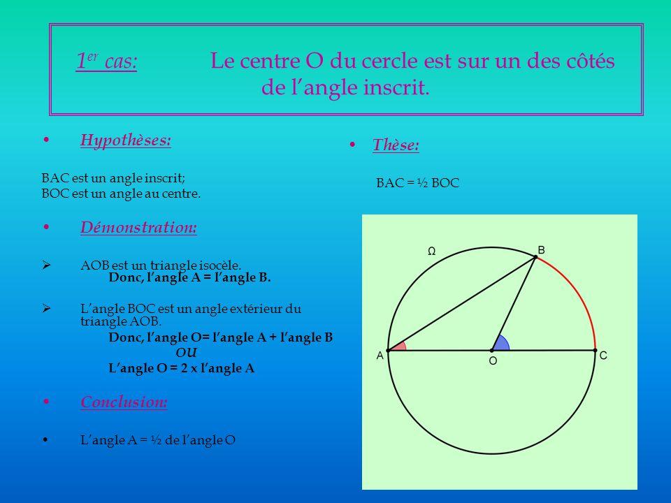 1er cas: Le centre O du cercle est sur un des côtés de l'angle inscrit.