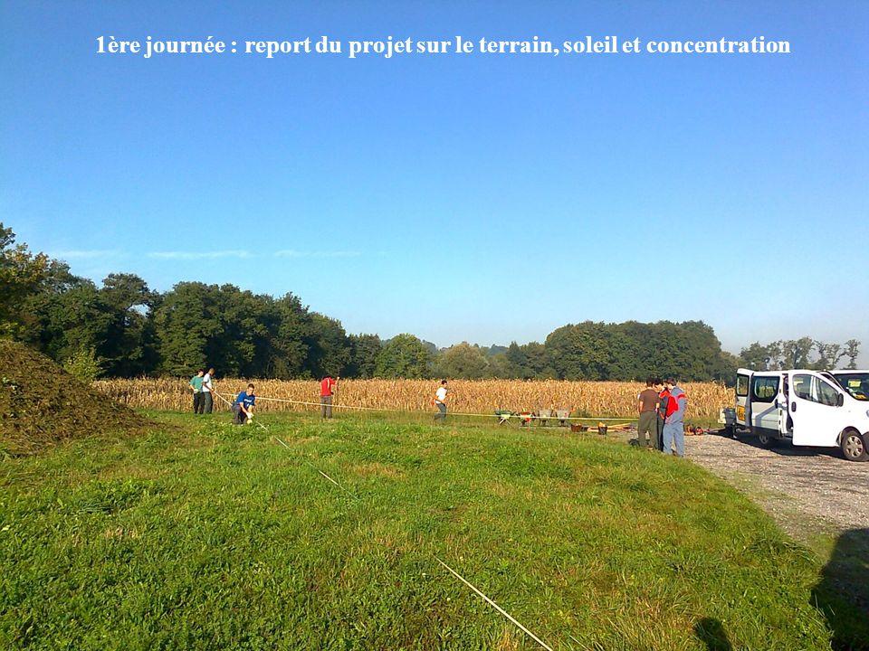 1ère journée : report du projet sur le terrain, soleil et concentration