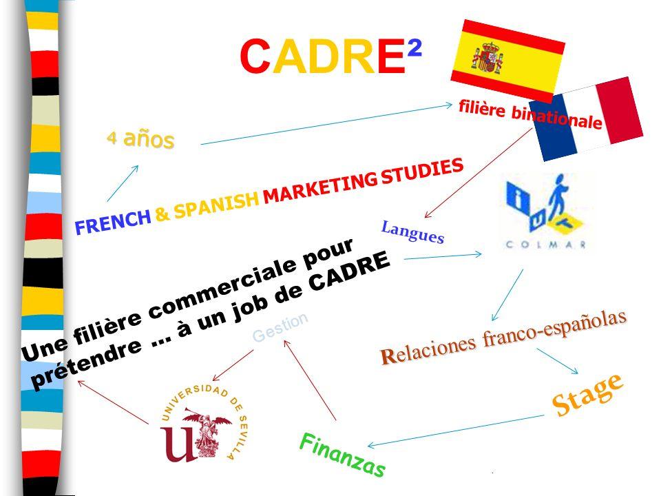 CADRE² filière binationale. 4 años. FRENCH & SPANISH MARKETING STUDIES. Langues. Une filière commerciale pour prétendre … à un job de CADRE.