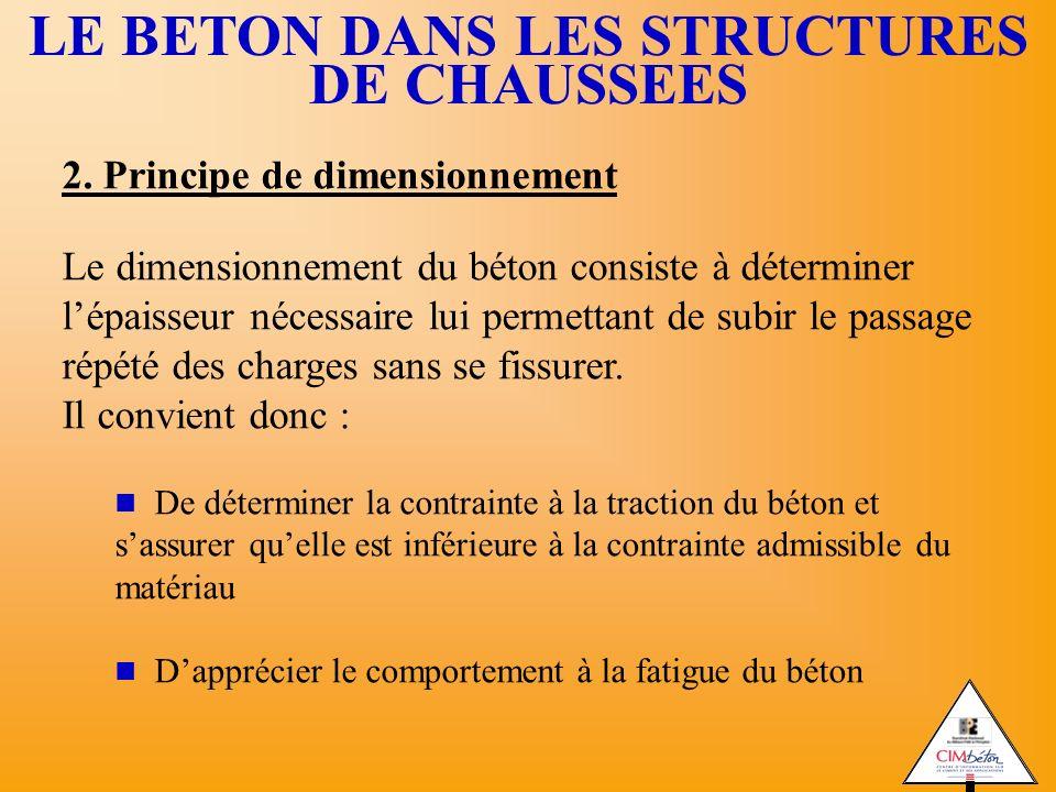 LE BETON DANS LES STRUCTURES DE CHAUSSEES