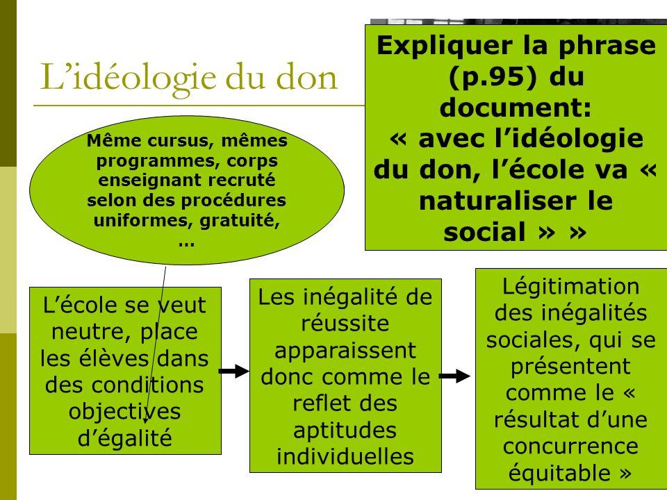 L'idéologie du don Expliquer la phrase (p.95) du document: