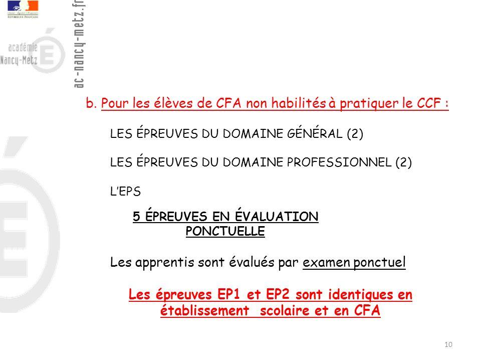 b. Pour les élèves de CFA non habilités à pratiquer le CCF :
