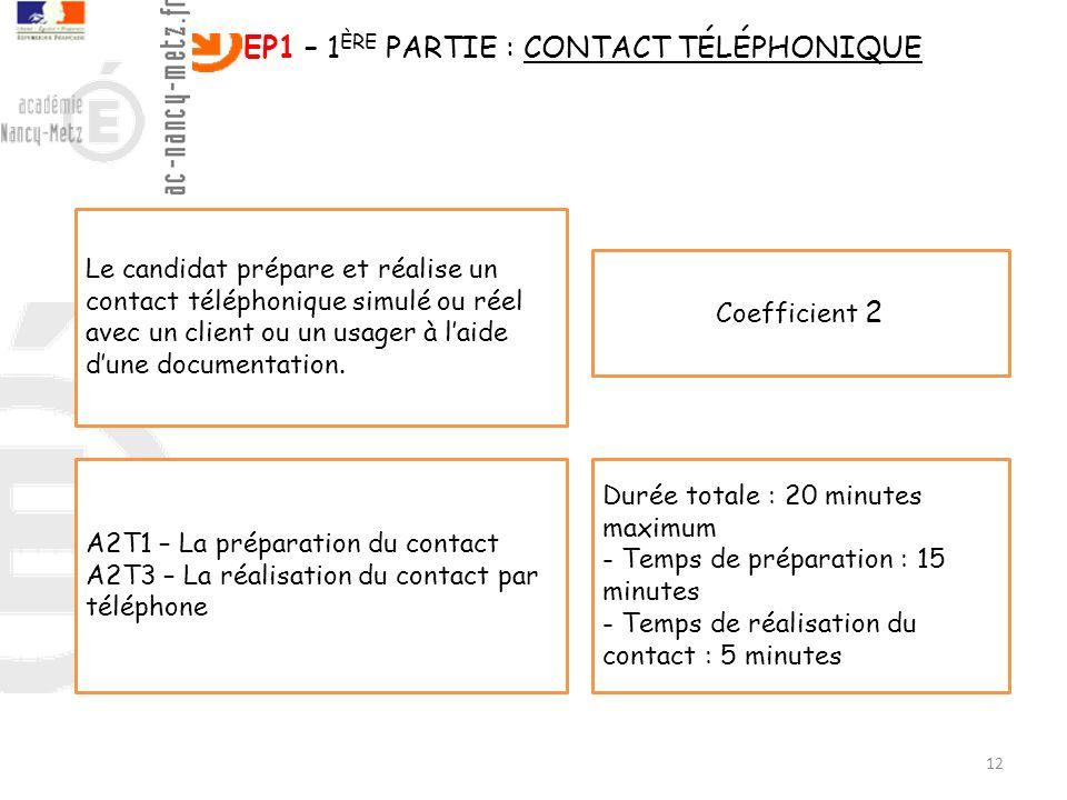 EP1 – 1ÈRE PARTIE : CONTACT TÉLÉPHONIQUE