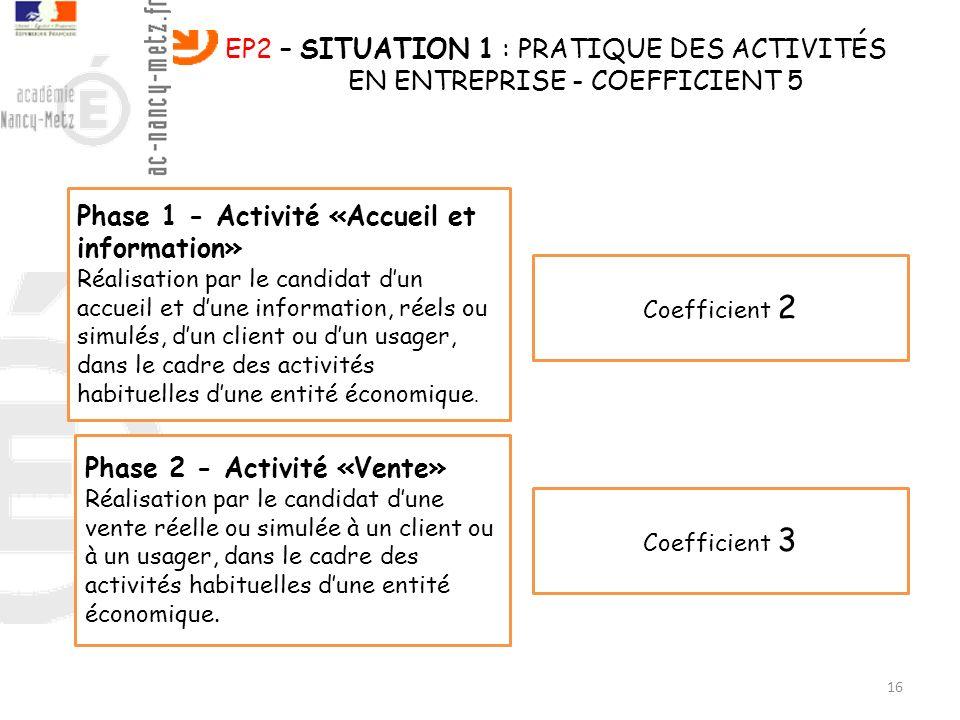 Phase 1 - Activité «Accueil et information»