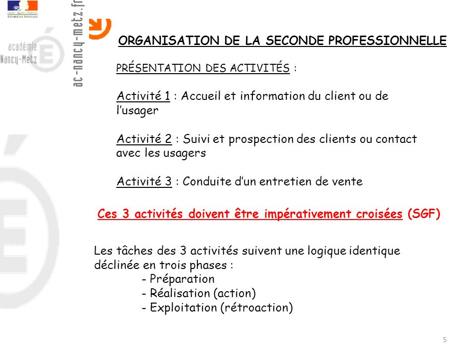 ORGANISATION DE LA SECONDE PROFESSIONNELLE
