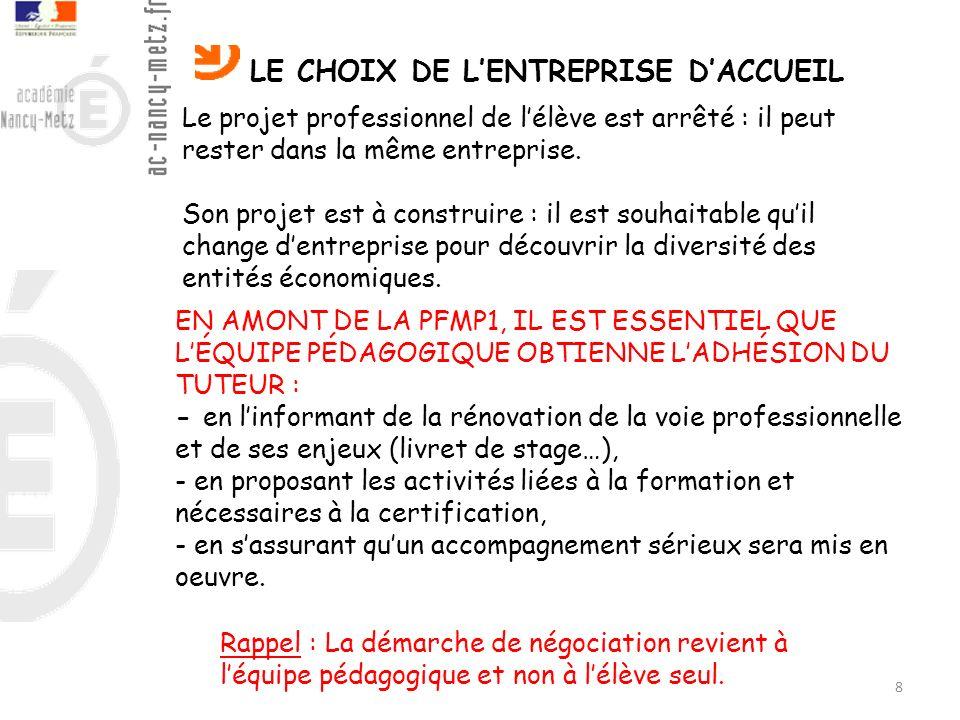 - LE CHOIX DE L'ENTREPRISE D'ACCUEIL