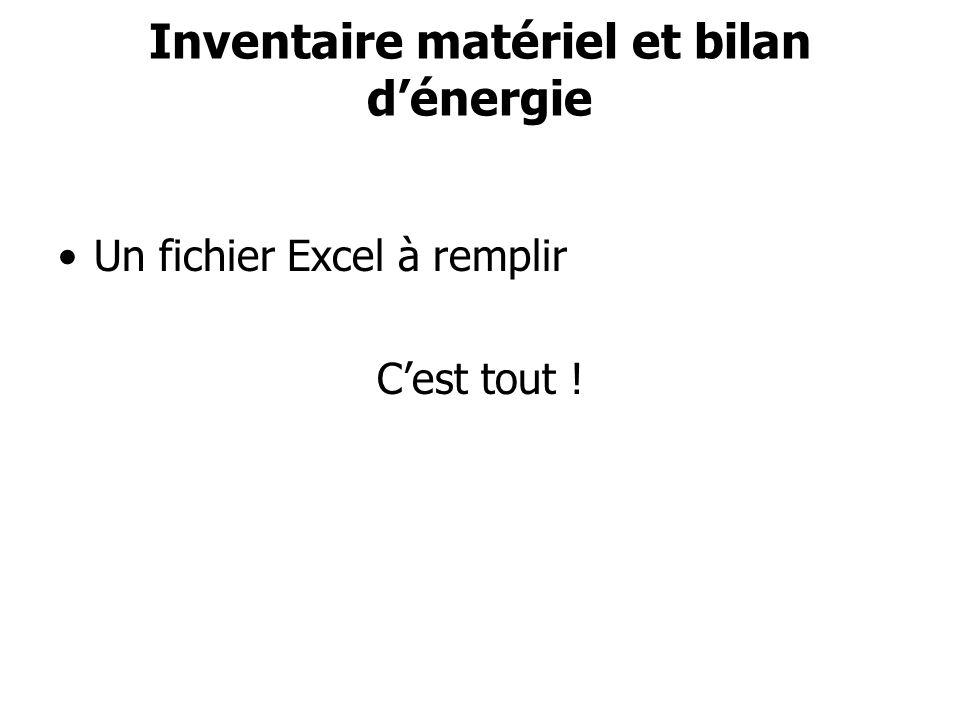 Inventaire matériel et bilan d'énergie