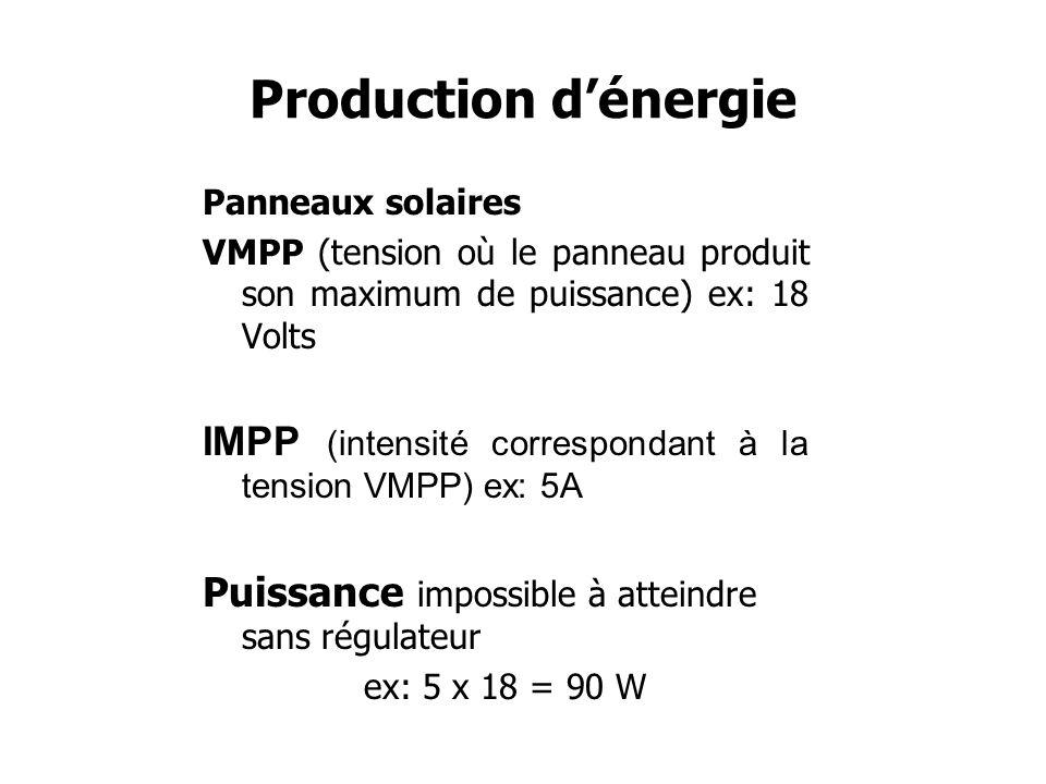 Production d'énergie Panneaux solaires. VMPP (tension où le panneau produit son maximum de puissance) ex: 18 Volts.