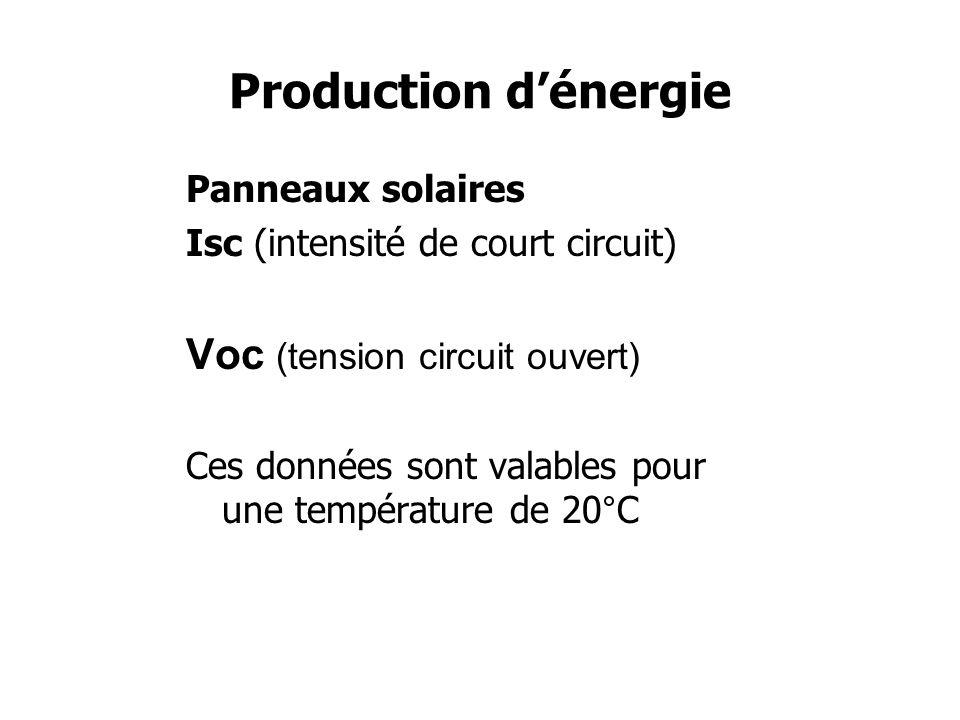 Production d'énergie Voc (tension circuit ouvert) Panneaux solaires
