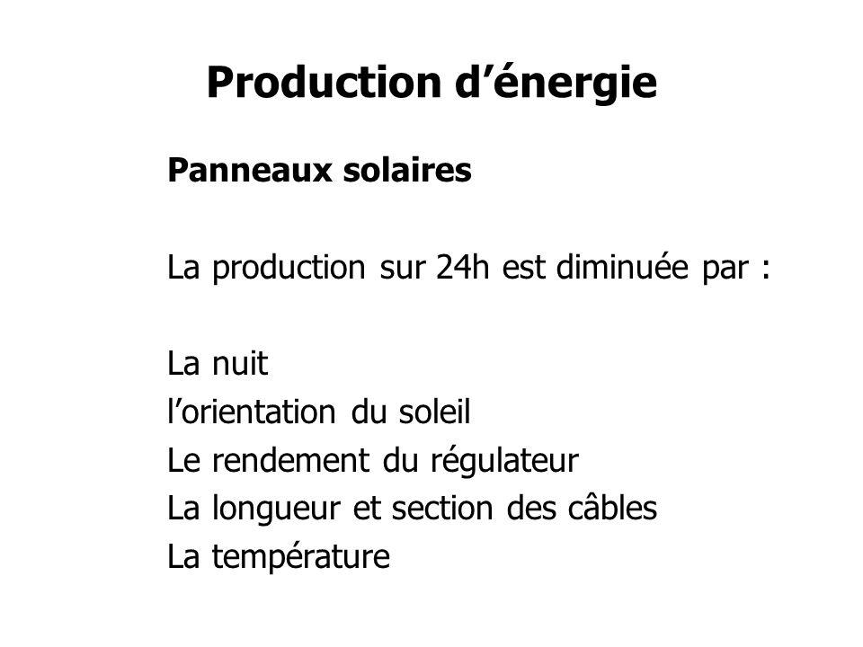 Production d'énergie Panneaux solaires