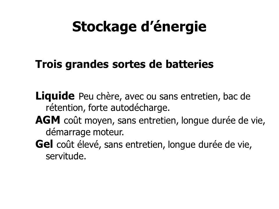 Stockage d'énergie Trois grandes sortes de batteries