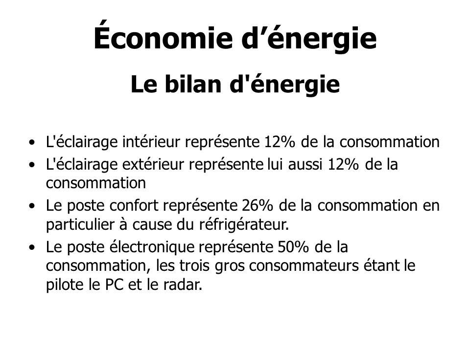 Économie d'énergie Le bilan d énergie