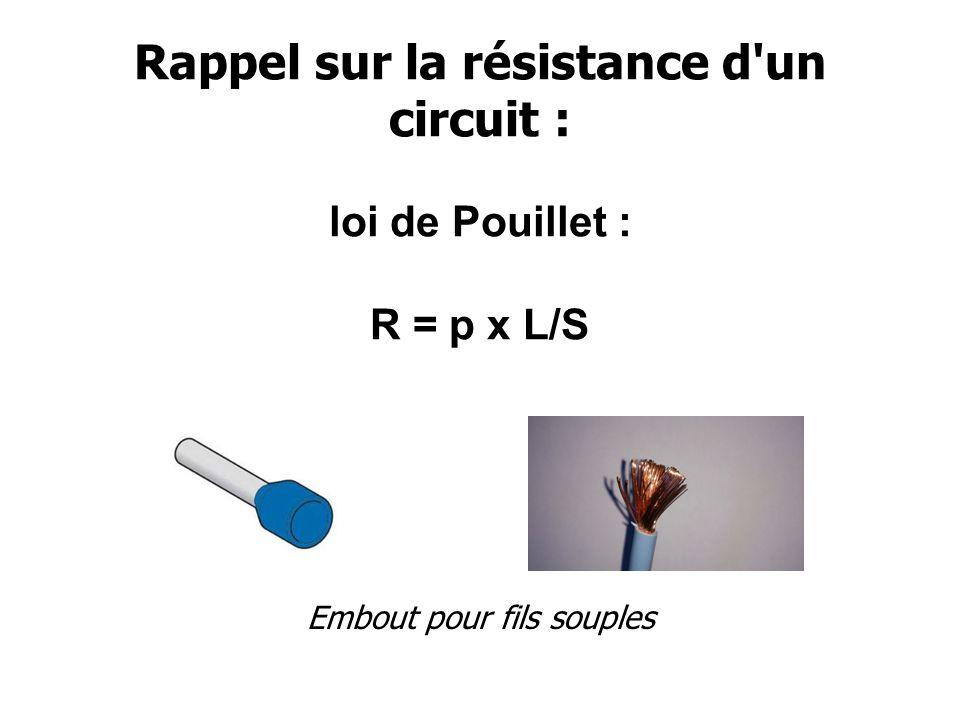 Rappel sur la résistance d un circuit :