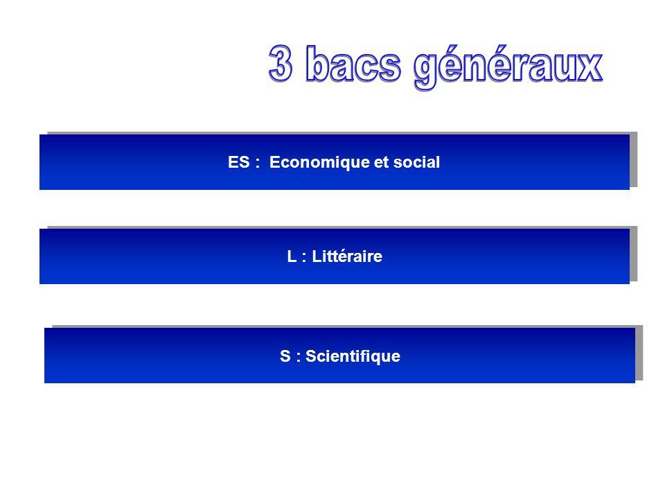 ES : Economique et social