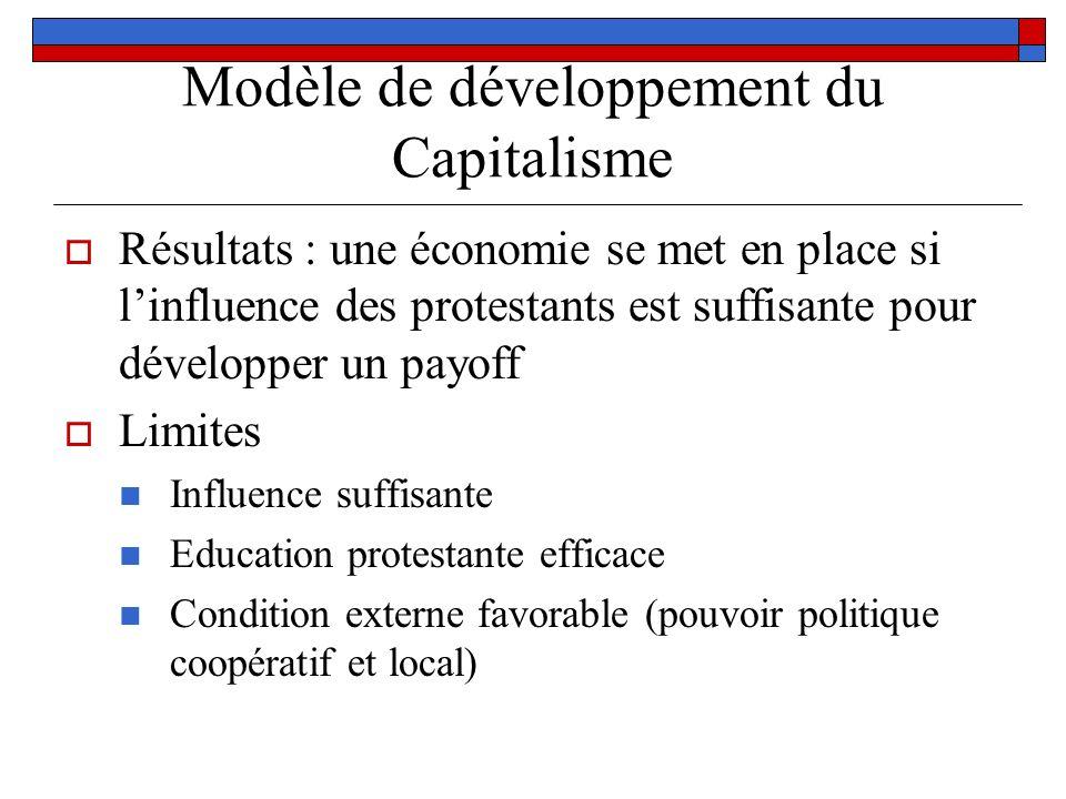 Modèle de développement du Capitalisme