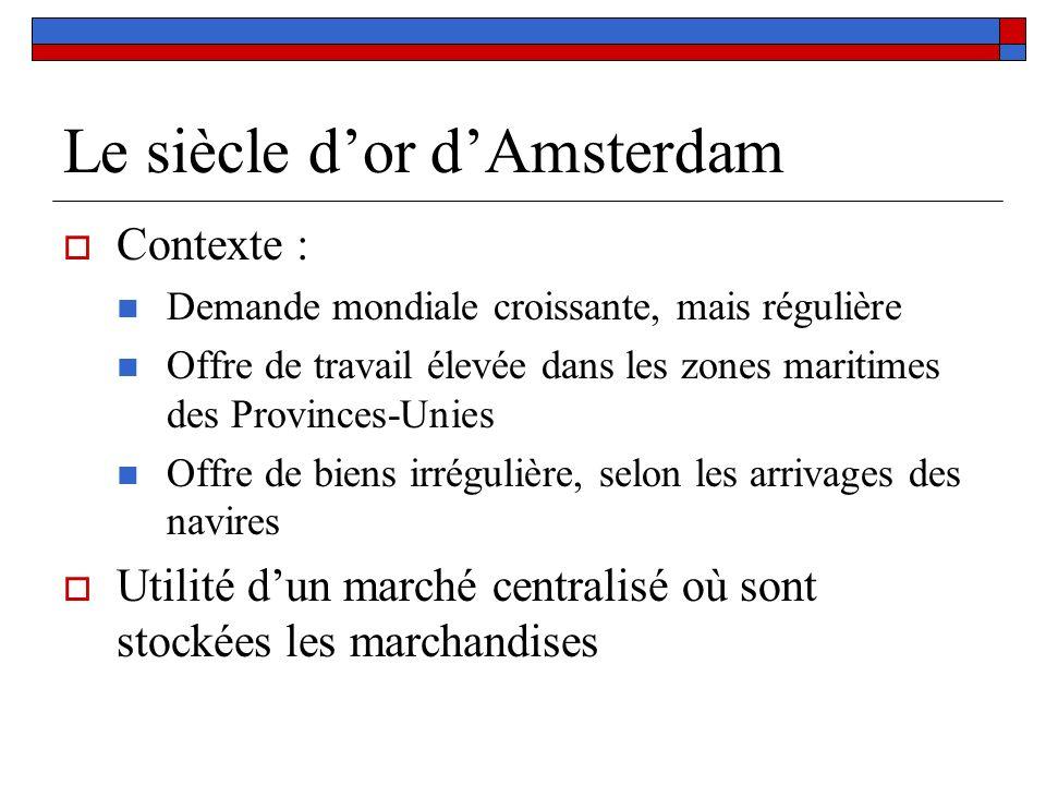Le siècle d'or d'Amsterdam