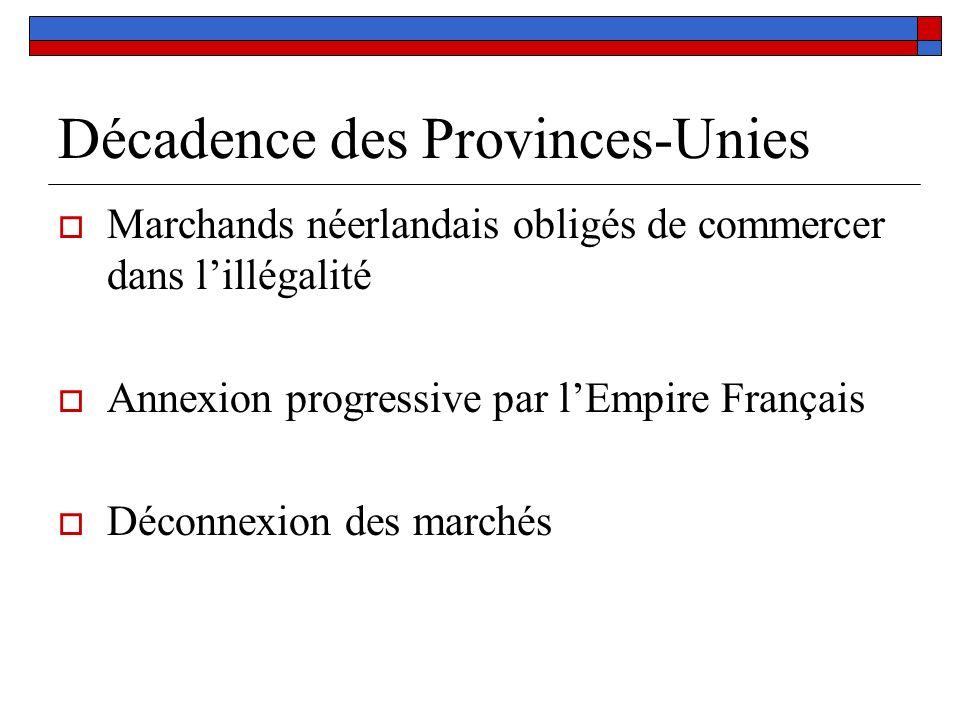 Décadence des Provinces-Unies