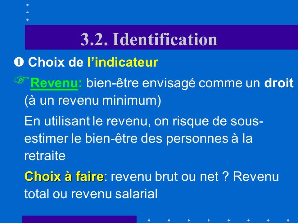 3.2. Identification Choix de l'indicateur